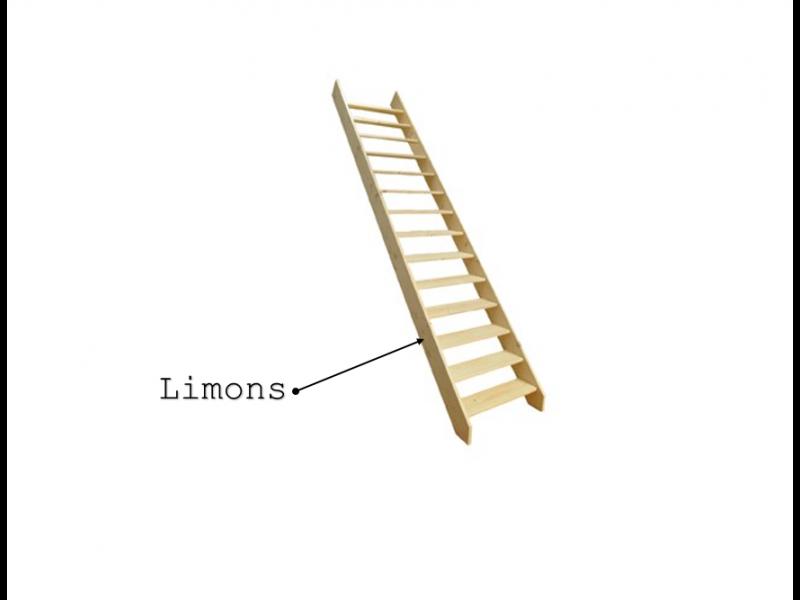 c t s limons escalier droit en kit sapin. Black Bedroom Furniture Sets. Home Design Ideas