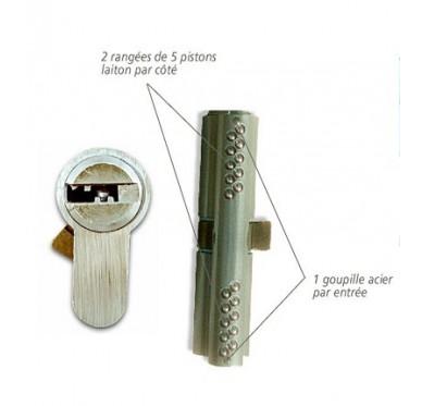 Cylindre double entrée 70 mm HS2